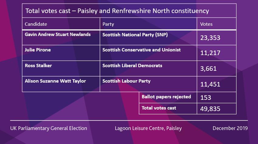 paisley north